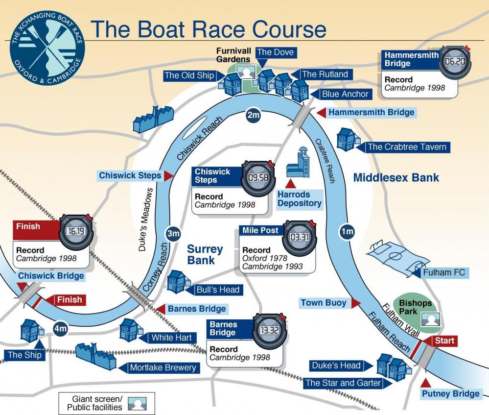 United Kingdom (UK) Mud Runs & Obstacle Races - Mud Run Guide